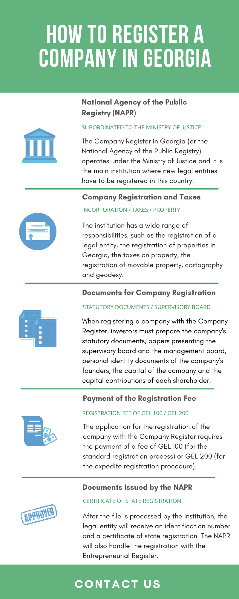 How to Register a Company in Georgia.png
