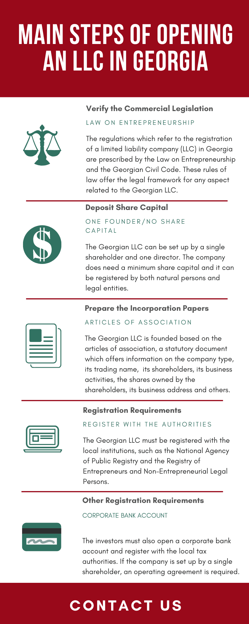 Main Steps of Opening an LLC in Georgia.png